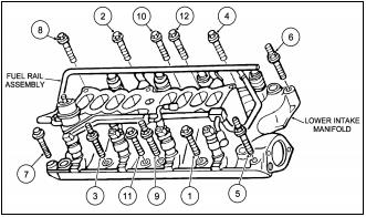 How To Install Mustang Holley Systemax II Intake Manifold - How To Install Mustang Holley Systemax II Intake Manifold
