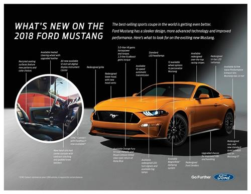 Why Did Ford Kill The V6 Mustang? - Why Did Ford Kill The V6 Mustang?
